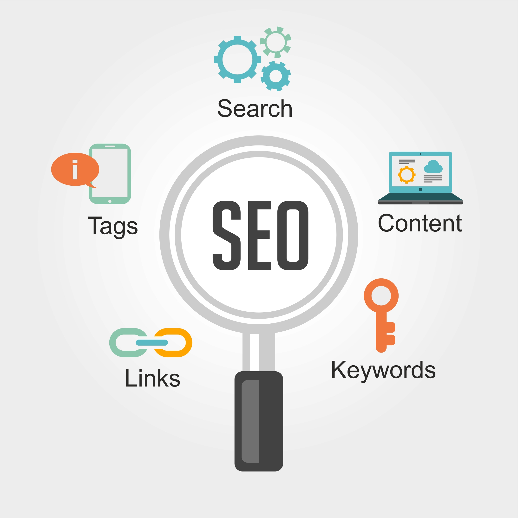 Basic Guidelines About Search Engine Optimization